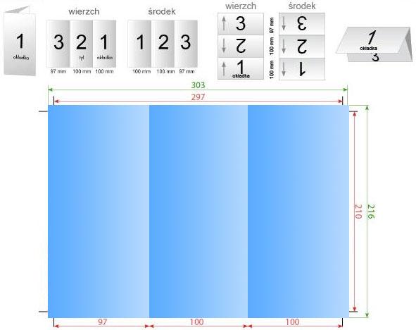 ulotki składane - A4 do DL w C